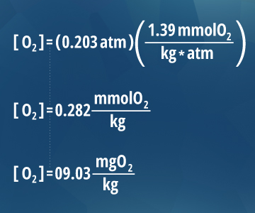dissolved_oxygen_henrys_law
