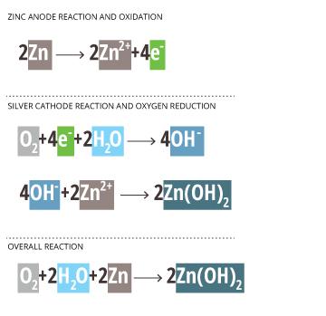dissolvedoxygen_galvanic-reaction