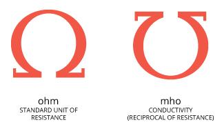conductivitiy_ohm_mho