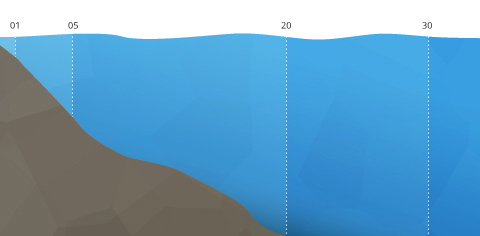 salinity_estuary-stratification