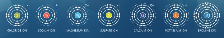 salinity_ions