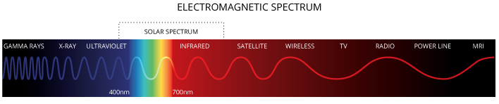 par_electromagnetic-spectrum