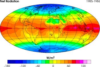 par_solar-irradiance
