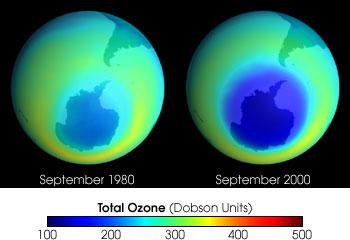 par_total-ozone
