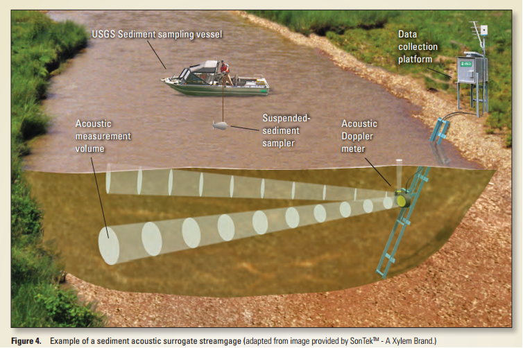 Image Credit: M.S. Wood, U.S. Geological Survey Fact Sheet 2014-3038.
