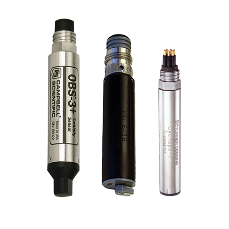 Most turbidity sensors use FNU or FBU for their units due to their LED light source.