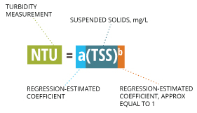 turbidity_equation_tss