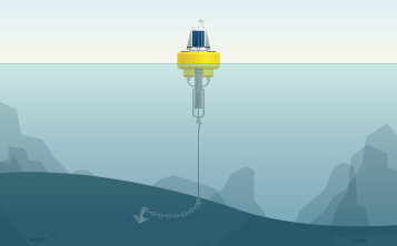 Data buoy with single-point mooring.