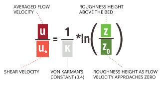 sediment_equation_average_flow_velocity