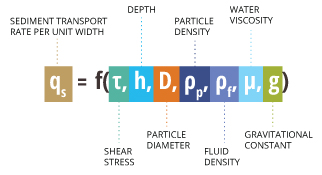sediment_equation_sediment_transport
