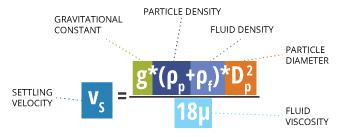 sediment_equation_settling_velocity