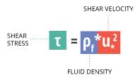 sediment_equation_shear_stress