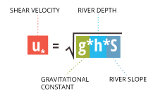 sediment_equation_shear_velocity