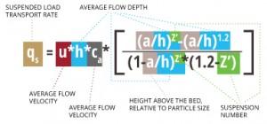 sediment_equation_suspended_transport