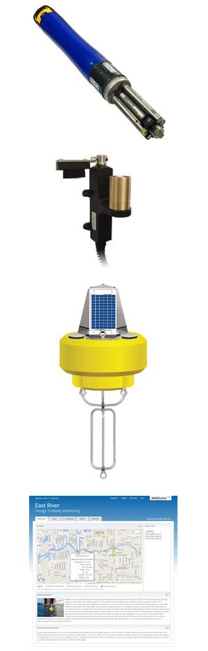 YSI EXO2 Multi-Parameter Sonde, LI-COR LI-192 Underwater PAR Sensor, NexSens CB-450 data buoy, WQData LIVE web datacenter