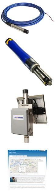 APG PT-500 Submersible Pressure Transducer, NexSens 3100-MAST Cellular Telemetry System, YSI EXO2 Water Quality Sonde, WQData LIVE web datacenter