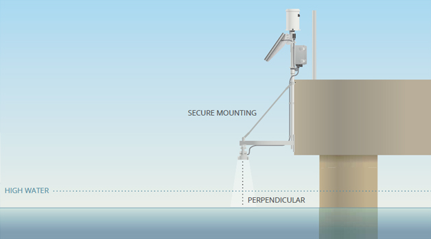 flood monitoring system Global flood monitoring system (gfms) tmpa/gpm indus river basin aug 20 2013 global flood detection (12 km res) time histories at.