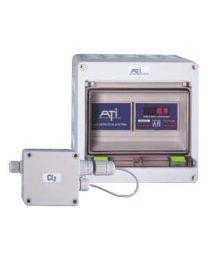 ATI A14/A11 Modular Gas Detector