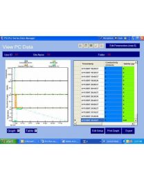 YSI 5515 Data Manager Software