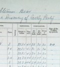 arctic climate data A page from the log book of the U.S. Navy steamer Bear, June 22, 1884. The Bear's logs are included in the Old Weather-Arctic citizen science project. (Credit: National Archives)