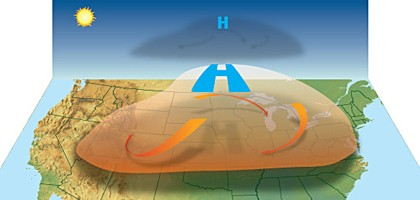 An illustration of the formation of a heatwave, which will become more intense in the Midwest (Credit: National Weather Service, via WIkimedia Commons)