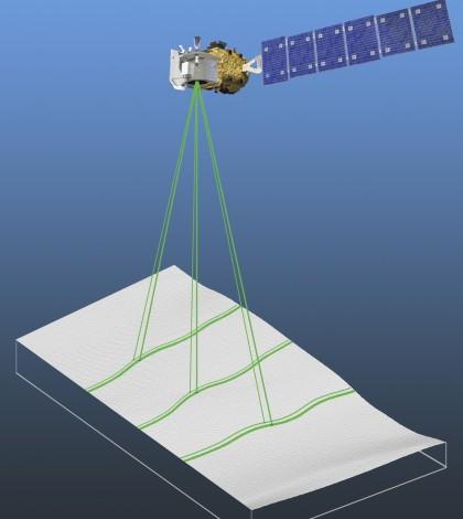 ICESat-2 illustration (Credit: NASA)