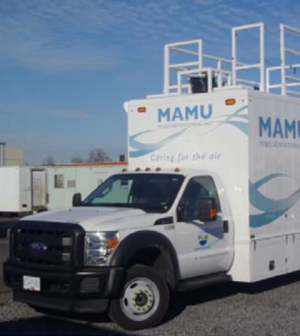 Mobile Air Monitoring Unit (Credit: Metro Vancouver)