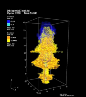 Modeled oil plume from the Deepwater Horizon well pipe (Credit: Consortium for Advanced Research on Transport of Hydrocarbons in the Environment)