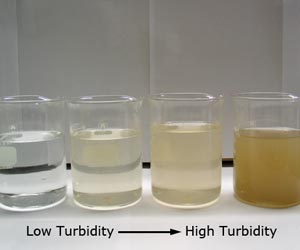 Turbidity measurement