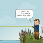 range finder