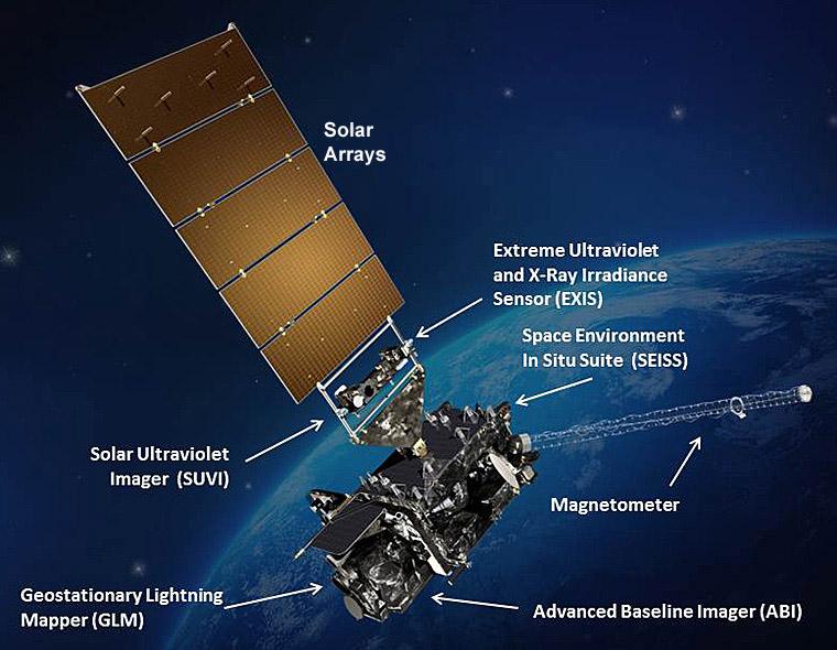 Artist's rendering of the GOES-R satellite (Credit: NOAA)