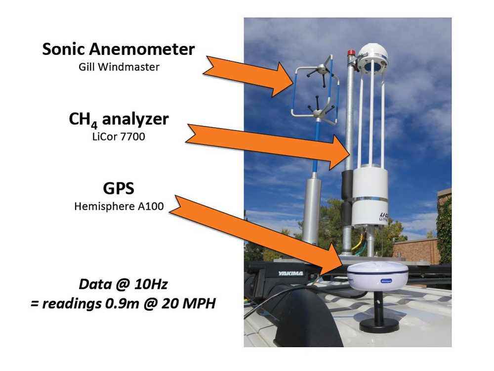 Colorado State University Cars Map Methane Leaks With Li-cor Sensors