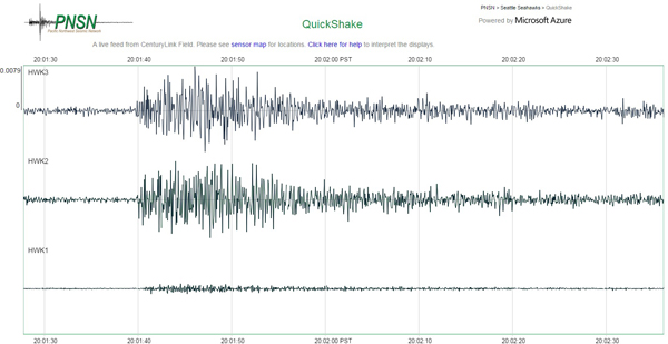 The QuickShake tool's signal of Kam Chancellor's 90-yard interception return against the Panthers on Jan. 11 (Credit: Pacific Northwest Seismic Network)