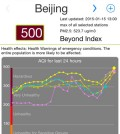 Reading of Beijing Air Quality Index. (Credit: U.S. embassy in Beijing)