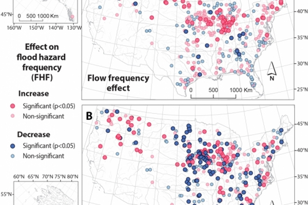 A map showing where flow frequency and channel capacity reinforce and offset each other. Red represents net increases to flood hazard frequency, while blue represents net decreases. (Credit: Slater, et al.)