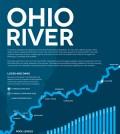 Ohio River infographic