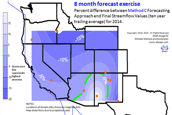 Accuracies of streamflow forecasts shown for nine streamgages in the U.S. Southwest. (Credit: Mike Wallace / Mike Wallace & Associates)