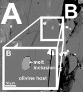 Olivine (A) hosts melt inclusions (B) containing tiny amounts of water from Earth's deep mantle. (Credit: University of Hawaii)