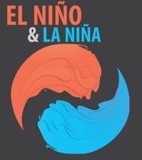 El Niño infographic. (Credit: Nate Christopher / Fondriest Environmental)