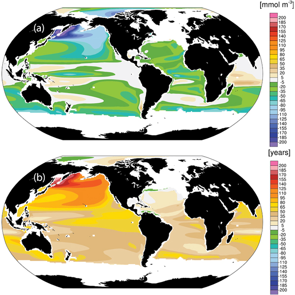 Change between the periods 1981–2000 and 2081–2100 in (a) dissolved oxygen and (b) ideal age on the = 26.5 potential density surface in the CESM-LE ensemble mean. (Credit: Matthew Long)