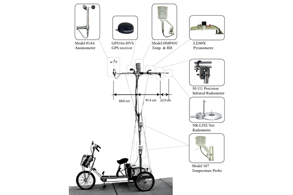 weather bikes urban heat island
