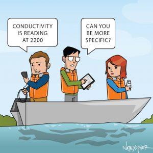 Specific Conductivity