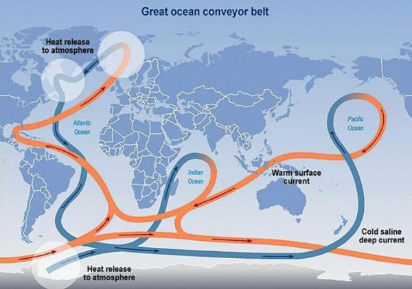 Atlantic Overturning Circulation Weakening