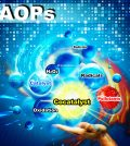 AOPs for Wastewater Treatment