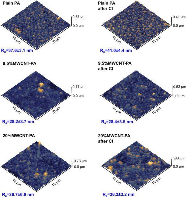 Carbon Nanotube Desalination Membranes